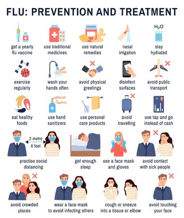 Flu virus prevention treatment flat icons set on white background. Viral infection protection infographic vaccination medication natural remedies nasal irrigation exercise. Cartoon vector illustration