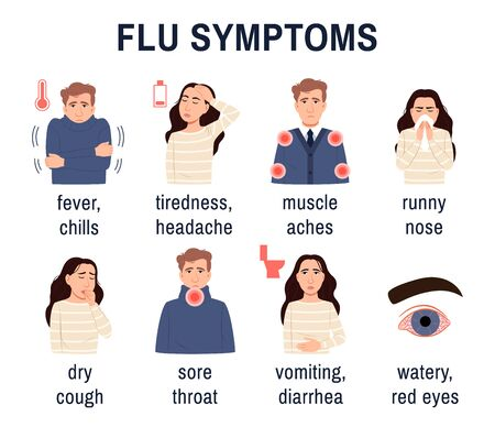 Flu virus, common cold symptoms set on white background. Flat icons sick people man woman with influenza infection infographic fever, temperature cough headache runny nose. Medical vector illustration Illustration