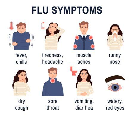 Virus de la grippe, symptômes du rhume sur fond blanc. Icônes plates personnes malades homme femme avec infection grippale fièvre infographique, température toux maux de tête nez qui coule. Illustration vectorielle médicale