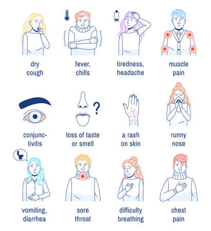 Coronavirus disease Covid-19, 2019-ncov symptoms Outline infographics simple pack on white. Thin line icons set. Dry cough, fever, chills tiredness diarrhea sore throat chest pain. Vector illustration 矢量图像