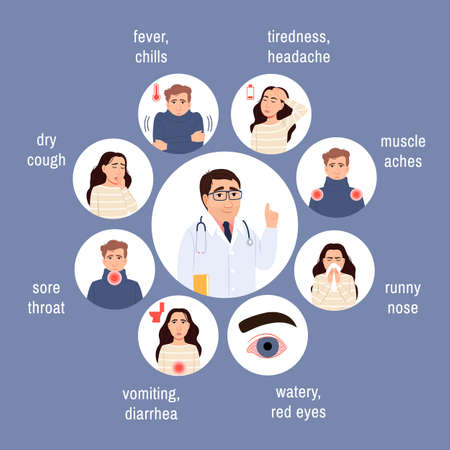 Flu virus symptoms set. Circle icons pack on blue. Sick persons man, woman with fever, cough, doctor and patients portraits. Health safety, grippe, coronavirus infection medical vector illustration. 矢量图像