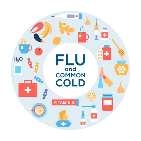 Common cold and flu treatment concept. Flat icon set in circle frame shape. Virus disease drugs thermometer syrup lemon medicine honey tea pills cough sweet nasal spray flu shot vaccine Medical vector