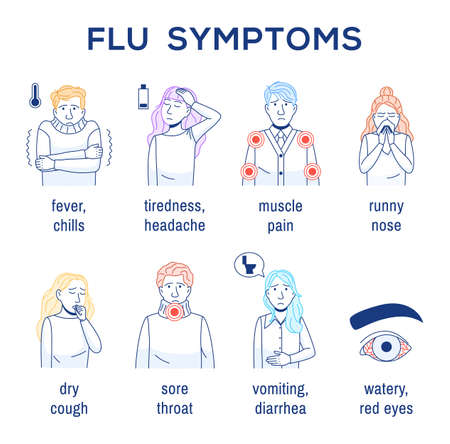 Flu virus, common cold symptoms. Outline infographic simple pack on white. Thin line icons set. Dry cough fever chills tiredness diarrhea sore throat runny nose Sick people medical vector illustration 矢量图像