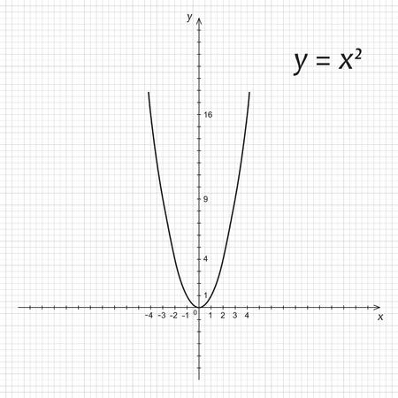 parabola: Vector illustration of diagram of mathematics parabola