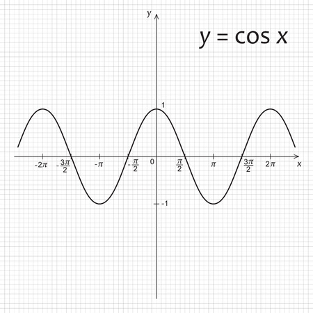 cosinus: Vector illustration of mathematics function y=cos x Illustration