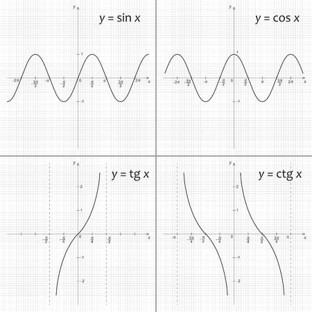 Vector illustration of mathematics functions y=sin x, y=cos x, y=tg x, y=ctg x Illustration