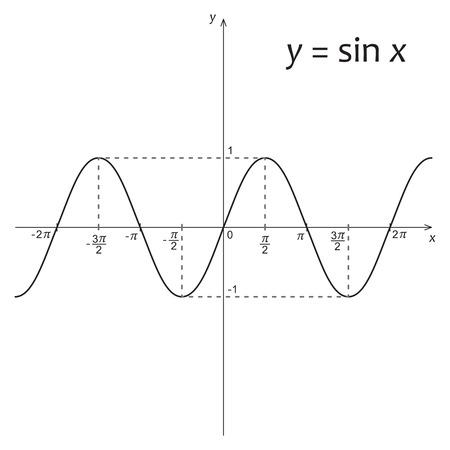 Vector illustration of mathematics function y=sin x