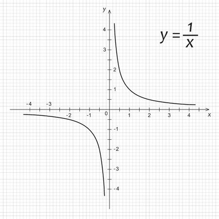 Vector illustration of mathematics function hyperbola Illustration