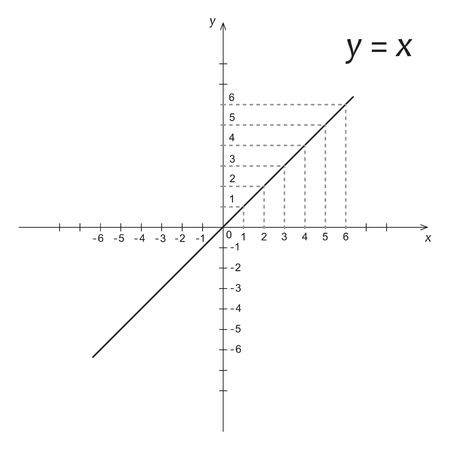 수학 함수 y의 벡터 그림은 x입니다. 일러스트