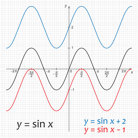 Vector illustration of trigonometric functions sinus Illusztráció