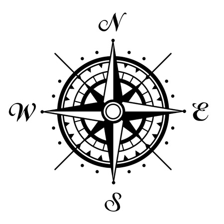 the wind rose: Compass  Wind rose