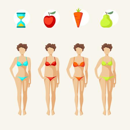 Female body shapes - four types Illustration