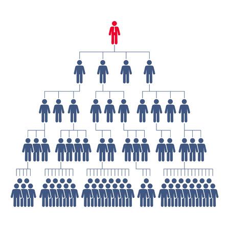 Сorporate hiërarchie, netwerk marketing Stock Illustratie