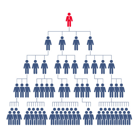Сorporate hierarchy, network marketing Illustration