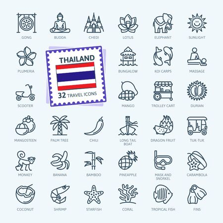 Thailand, Thai - minimal thin line icon web set. Outline icons collection. World Travel Tourism. Simple vector illustration.
