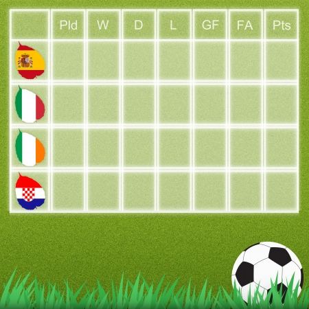 Group talbe of football on grass background photo