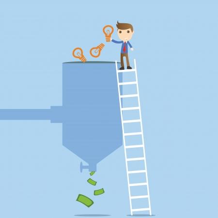 Transformer les idées en argent