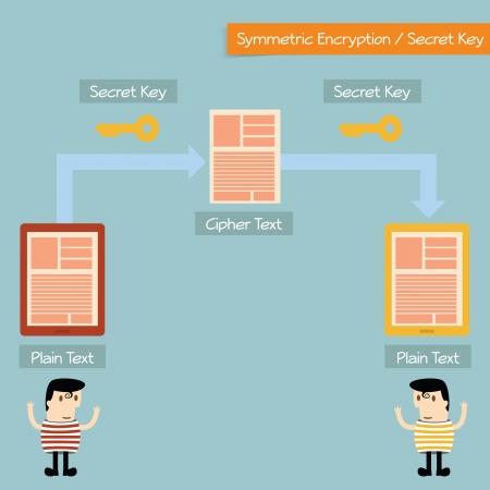 Encryption Illustration