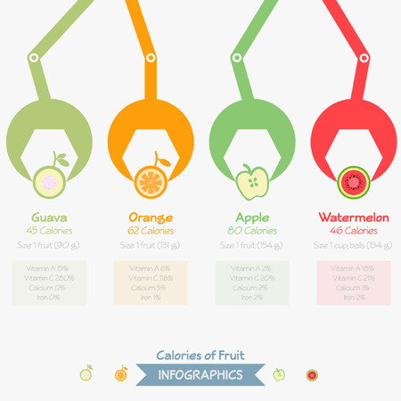 Calorie fruit health infographics Illustration