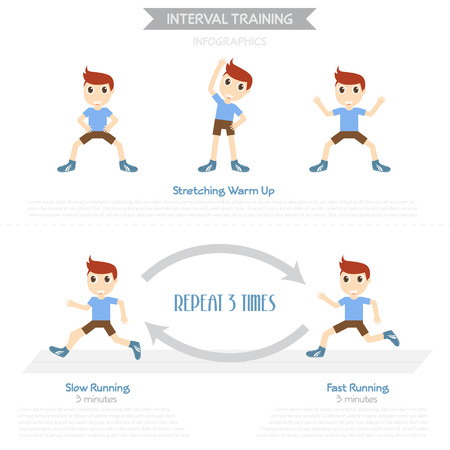 Interval training infographics for exercise