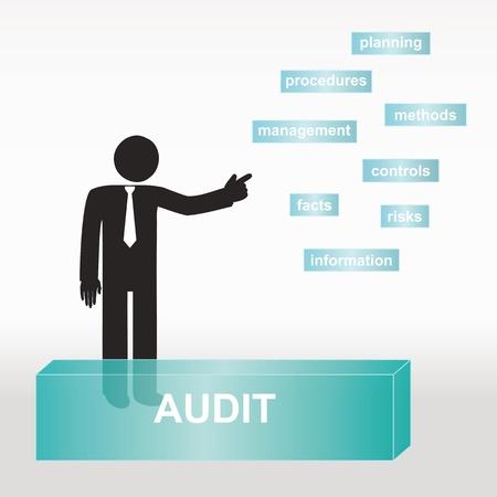 Abbildung erkl�ren Audit-Konzept-Konzept abstrakten Hintergrund