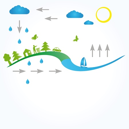 Water circulation in nature, concept background Vector