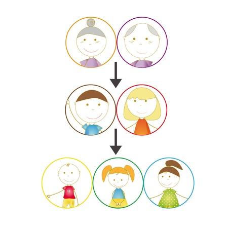 familia animada: Oll feliz familia: los niños y los padres y abuelos Vectores