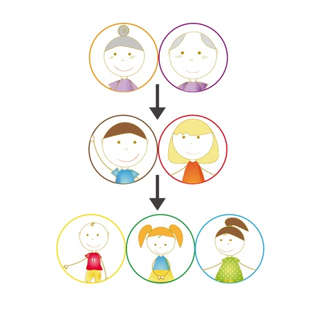 Oll happy family: kids and parents and grandparents Vector