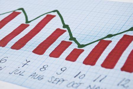 milimetr: Raport ręczne wykres sprzedaży dokonanych z czerwony i zielony znacznik na miesiące na papierze milimetr