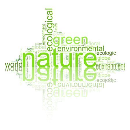 natur: Illustrazione con molte differenti termini come natur, ambiente o futuro