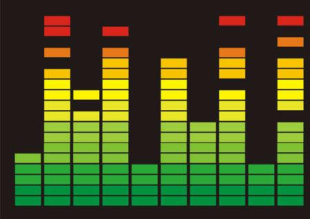 loudness: Music