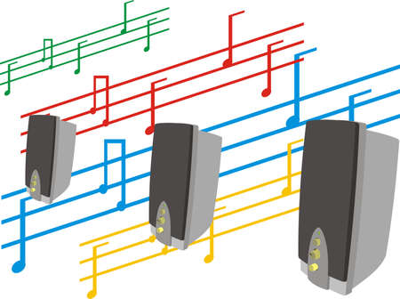 loudness: Music and notes