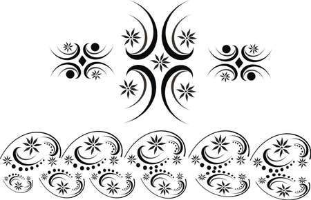 necessity: Beautiful pattern