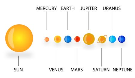 solar symbol: A depictive representation of the sun and all planets of our solar system. Stock Photo