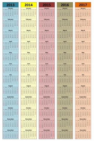 schedulers: 2013-2017