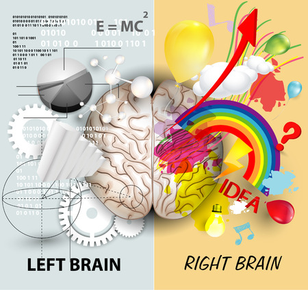 pensando: Esquerda e Direita funções cerebrais Ilustração