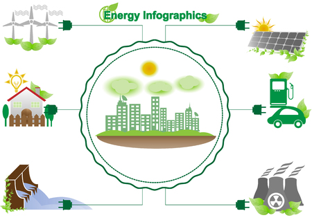 plant tree: Ecology Concept Vector infographic  of Energy  and Environment