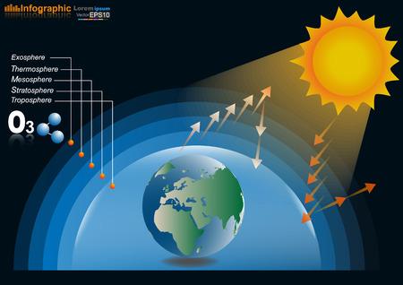 radiacion solar: Diseño Infografía con el medio ambiente en la naturaleza calentamiento global contaminación ilegal Destruir Verde Medio Ambiente y de la tierra con capa de ozono quebrada Vectores