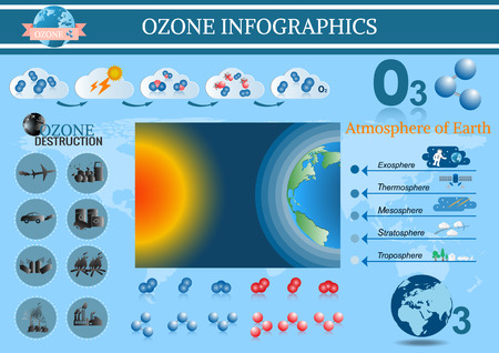 ozone layer: Collection Ozone of infographic  elements .Vector illustration Illustration
