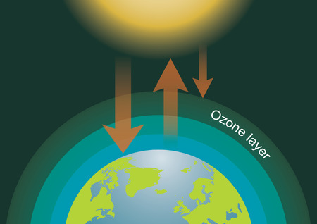 ozone layer: Infographics design with environment in nature global warming Illegal pollution Destroying Green Environment and earth with broken ozone layer