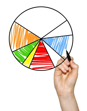 womans hand drawing a pie chart