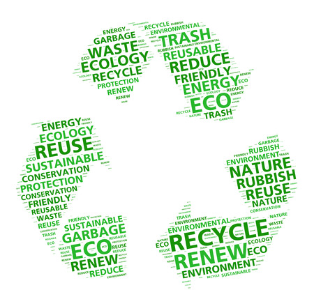 sustainability: Recycling word cloud for environmental protection and sustainability