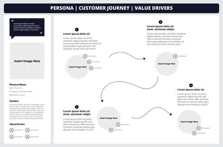 This is a customer journey template that contains designated area for a persona, value drivers and customer journey steps that describe a story.