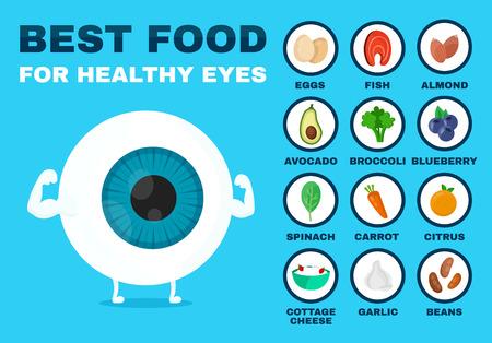 Il cibo migliore per occhi sani. Forte carattere del bulbo oculare. Icona di vettore piatto fumetto illustrazione. Isolato su backgound blu. Salute alimentare, dieta, prodotti, nutrizione, concetto di nutrimento infografica Archivio Fotografico - 87378910