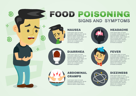 stomachache, food poisoning, stomach problems infographic. vector flat cartoon concept illustration of food poisoning or digestion  signs and symptoms. nausea, diarrhea, abdominal cramps,headache, flu Stock Vector - 87378937