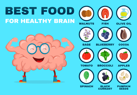 Best food for strong brain. Strong healthy brain character. Vector flat cartoon illustration icon. Isolated on white backgound. Health food, diet, products, nutrition, nutriment infographic concept Vectores
