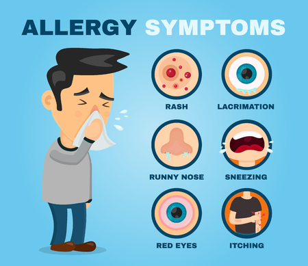 Allergy symptoms problem info-graphic. Vector flat cartoon illustration icon design. Sneezing person man character. Stock Illustratie