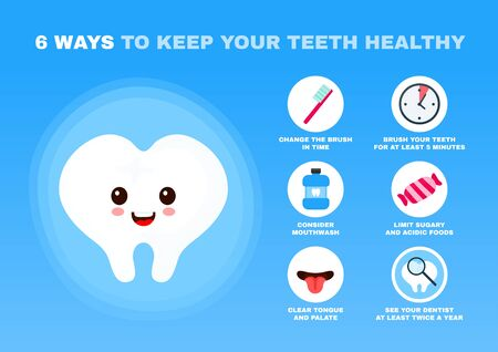 6 ways to keep your teeth healthy. Cute happy smiling teeth character. Tooth care infographic concept. Vector flat cartoon icon design. Tooth care,dentist infographic concept