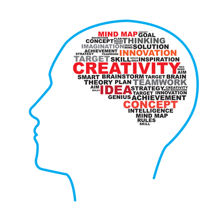 head shape: Creative Brain Word Cloud with human head shape