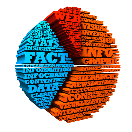 demographics: 3D Infographic Word Cloud formed as a pie chart Stock Photo
